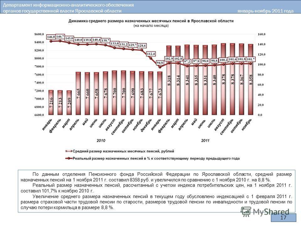 Департамент информационно-аналитического обеспечения органов государственной власти Ярославской области январь-ноябрь 2011 года 17