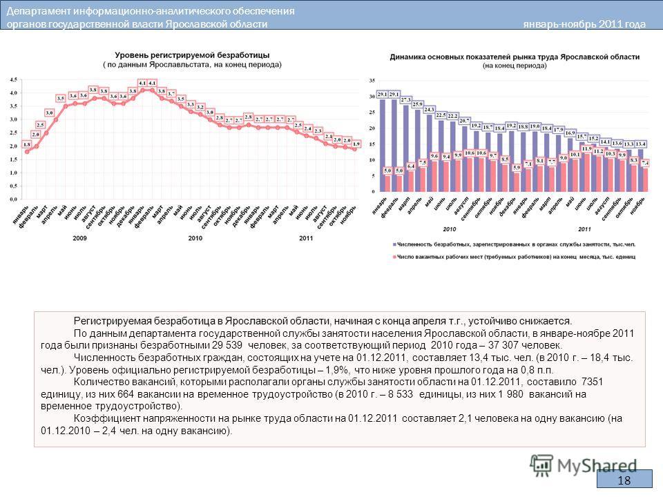 18 Департамент информационно-аналитического обеспечения органов государственной власти Ярославской области январь-ноябрь 2011 года
