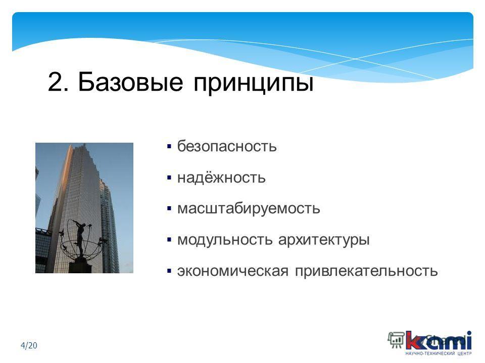 4/20 2. Базовые принципы безопасность надёжность масштабируемость модульность архитектуры экономическая привлекательность