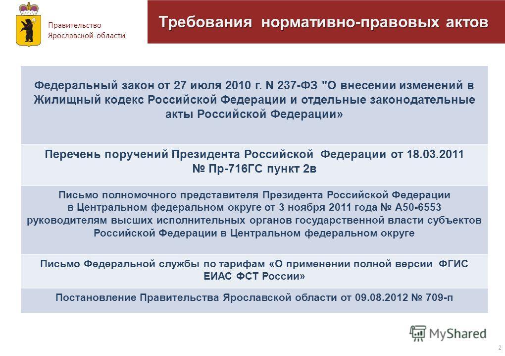 Правительство Ярославской области 2 Федеральный закон от 27 июля 2010 г. N 237-ФЗ