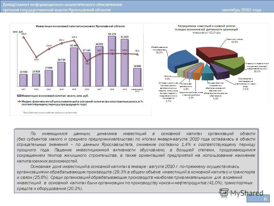 6 Департамент информационно-аналитического обеспечения органов государственной власти Ярославской областисентябрь 2010 года По имеющимся данным, динамика инвестиций в основной капитал организаций области (без субъектов малого и среднего предпринимате