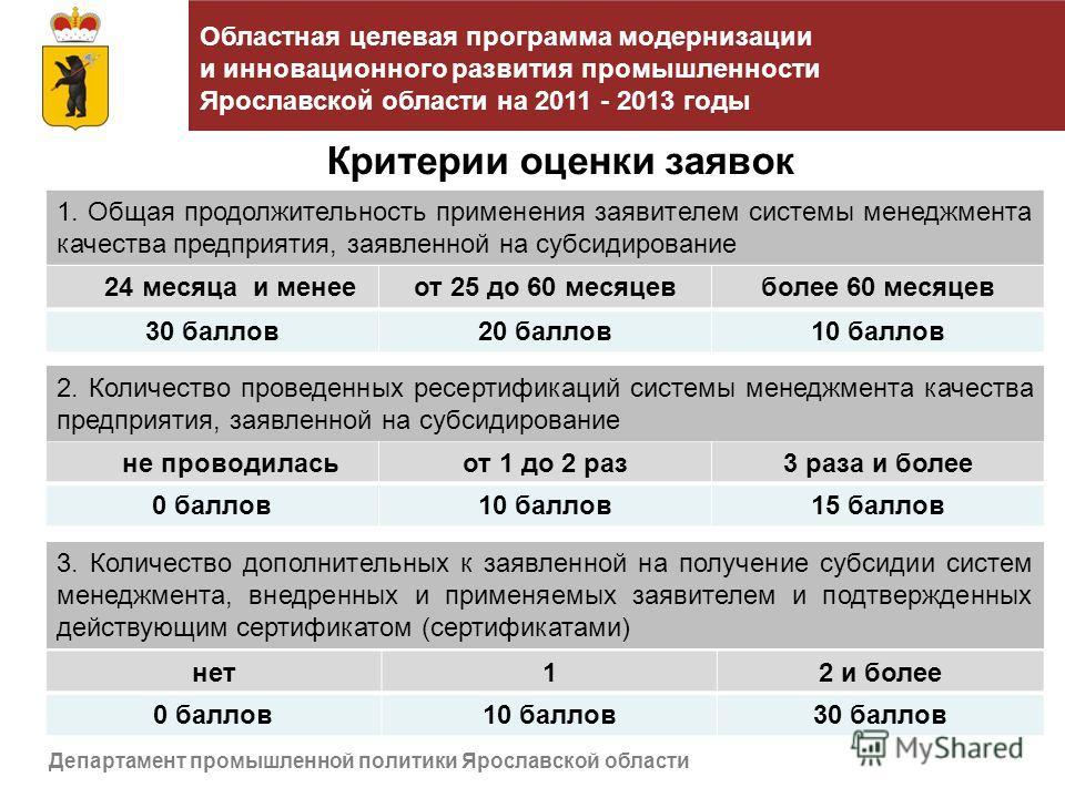 Департамент промышленной политики Ярославской области 24 месяца и менееот 25 до 60 месяцевболее 60 месяцев 30 баллов20 баллов10 баллов Критерии оценки заявок Областная целевая программа модернизации и инновационного развития промышленности Ярославско