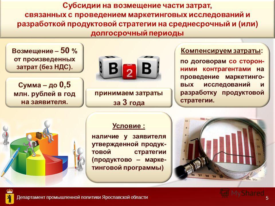 Департамент промышленной политики Ярославской области 5