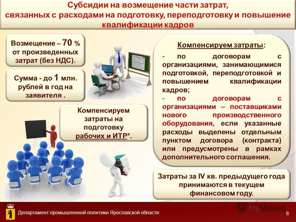 Департамент промышленной политики Ярославской области 8