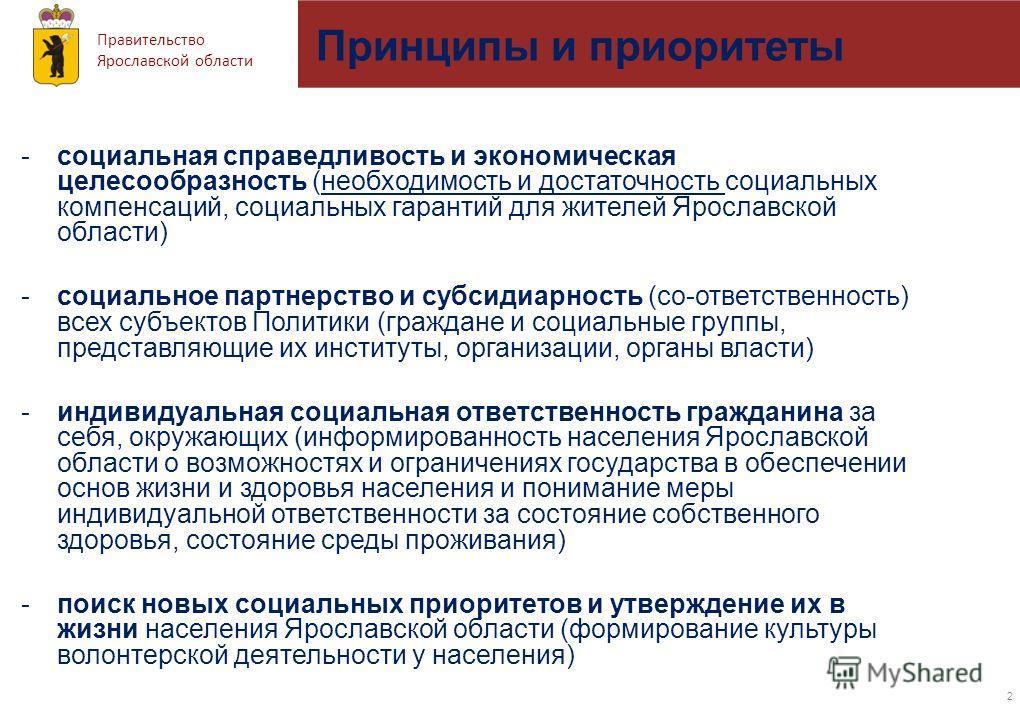 Правительство Ярославской области Принципы и приоритеты 2 -социальная справедливость и экономическая целесообразность (необходимость и достаточность социальных компенсаций, социальных гарантий для жителей Ярославской области) -социальное партнерство