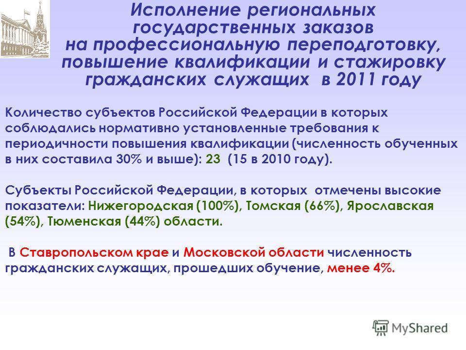 Исполнение региональных государственных заказов на профессиональную переподготовку, повышение квалификации и стажировку гражданских служащих в 2011 году Количество субъектов Российской Федерации в которых соблюдались нормативно установленные требован