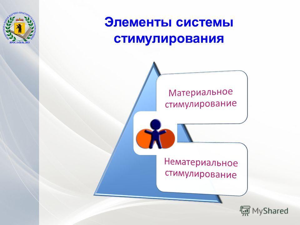 Элементы системы стимулирования