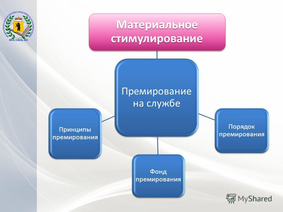 Премирование на службе Материальное стимулирование Порядок премирования Принципы премирования Фонд премирования