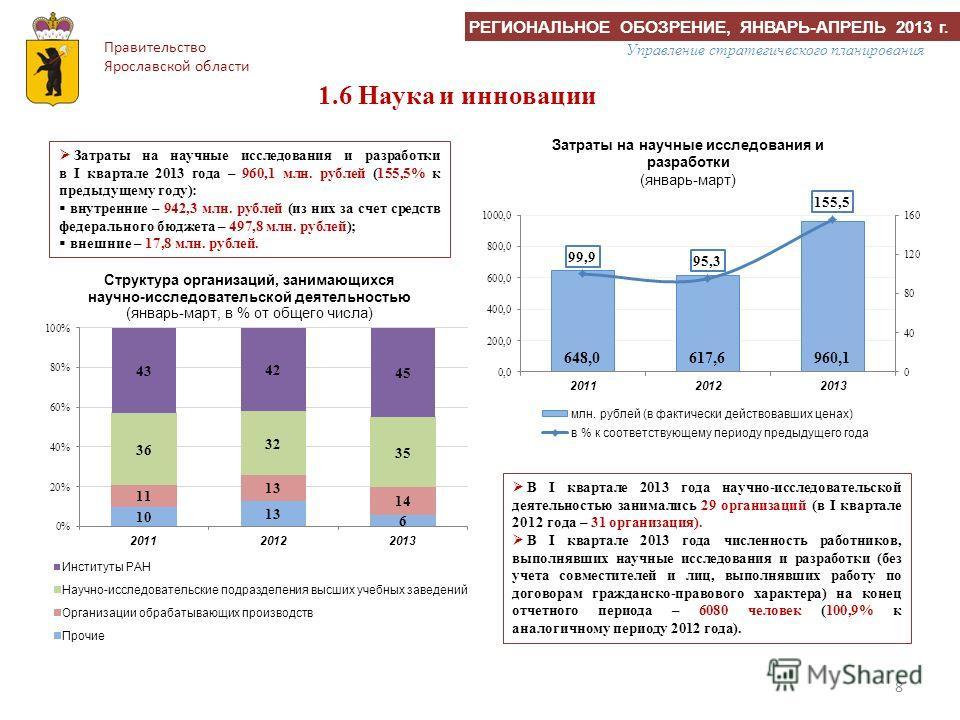 8 1.6 Наука и инновации Затраты на научные исследования и разработки в I квартале 2013 года – 960,1 млн. рублей (155,5% к предыдущему году): внутренние – 942,3 млн. рублей (из них за счет средств федерального бюджета – 497,8 млн. рублей); внешние – 1