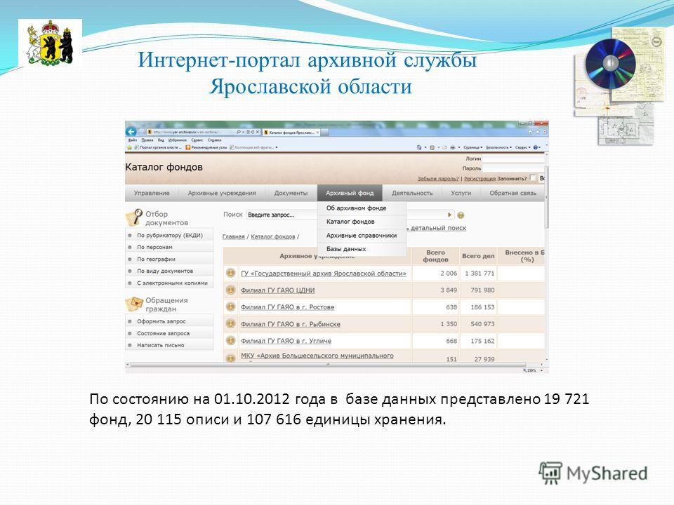 Интернет-портал архивной службы Ярославской области По состоянию на 01.10.2012 года в базе данных представлено 19 721 фонд, 20 115 описи и 107 616 единицы хранения.