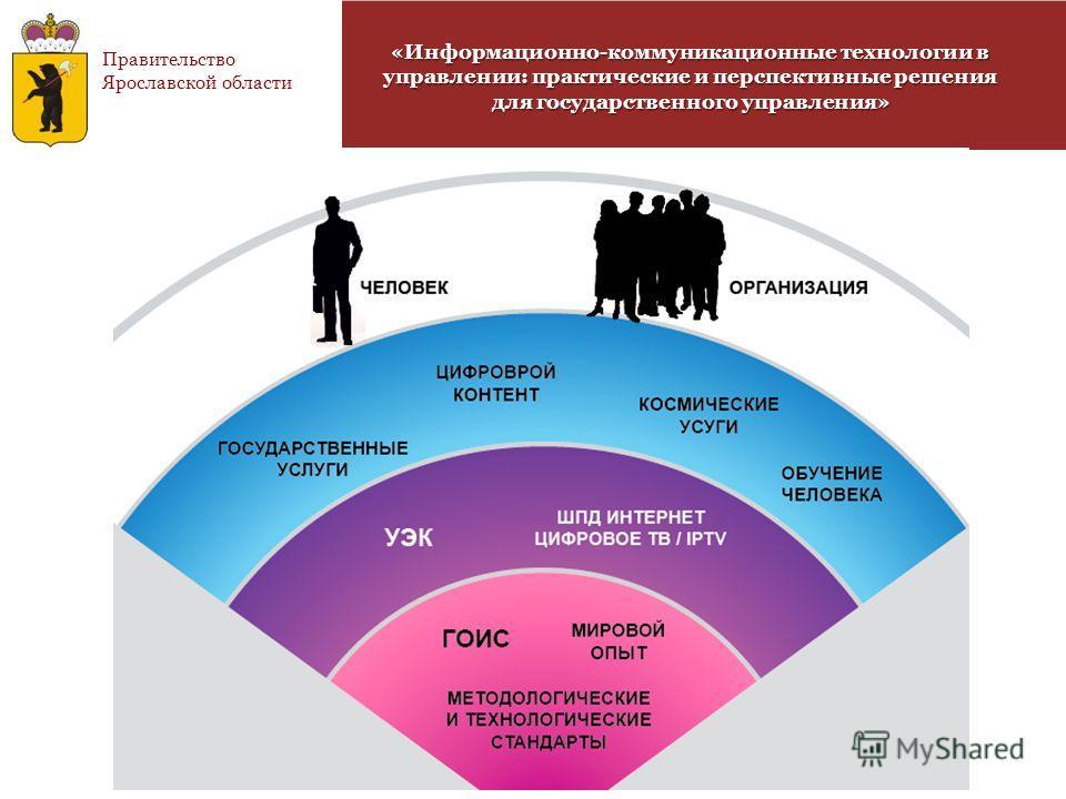 Правительство Ярославской области «Информационно-коммуникационные технологии в управлении: практические и перспективные решения для государственного управления»