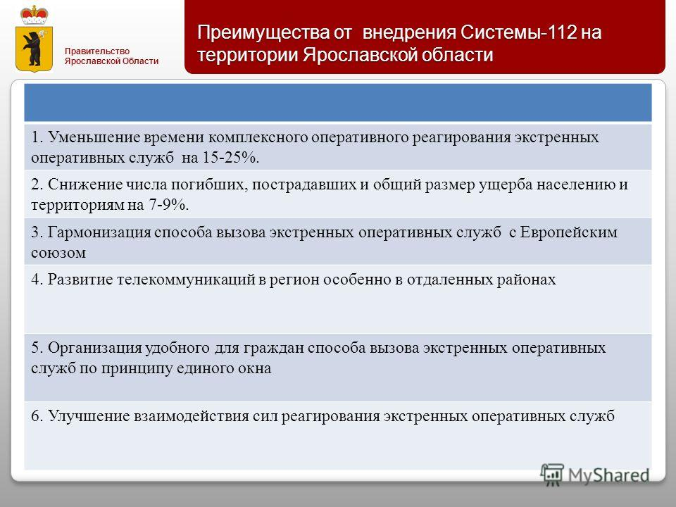Правительство Ярославской Области Преимущества от внедрения Системы -112 на территории Ярославской области 1. Уменьшение времени комплексного оперативного реагирования экстренных оперативных служб на 15-25%. 2. Снижение числа погибших, пострадавших и