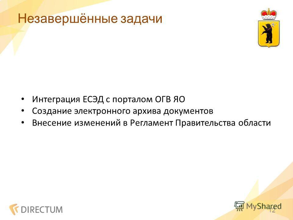 Незавершённые задачи 12 Интеграция ЕСЭД с порталом ОГВ ЯО Создание электронного архива документов Внесение изменений в Регламент Правительства области