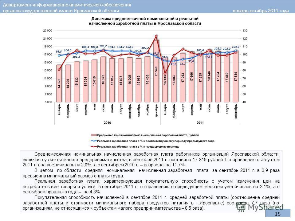Среднемесячная номинальная начисленная заработная плата работников организаций Ярославской области, включая субъекты малого предпринимательства, в сентябре 2011 г. составила 17 819 рублей. По сравнению с августом 2011 г. она увеличилась на 2,0%, а с