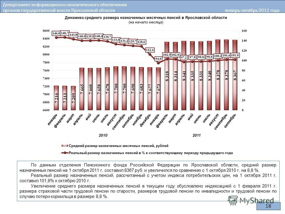 Департамент информационно-аналитического обеспечения органов государственной власти Ярославской области январь-октябрь 2011 года 18