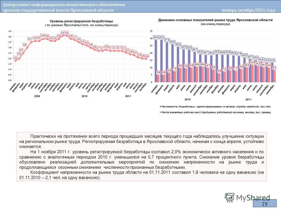 19 Департамент информационно-аналитического обеспечения органов государственной власти Ярославской области январь-октябрь 2011 года