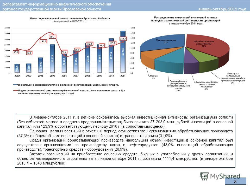 8 Департамент информационно-аналитического обеспечения органов государственной власти Ярославской области январь-октябрь 2011 года В январе-октябре 2011 г. в регионе сохранилась высокая инвестиционная активность: организациями области (без субъектов