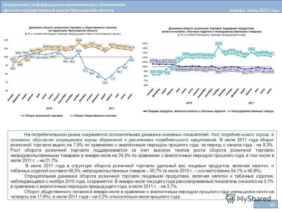 Департамент информационно-аналитического обеспечения органов государственной власти Ярославской области январь–июль 2011 года 10 На потребительском рынке сохраняется положительная динамика основных показателей. Рост потребительского спроса, в основно