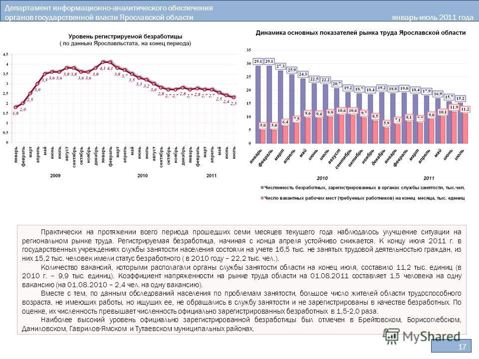 Департамент информационно-аналитического обеспечения органов государственной власти Ярославской области январь-июль 2011 года 17