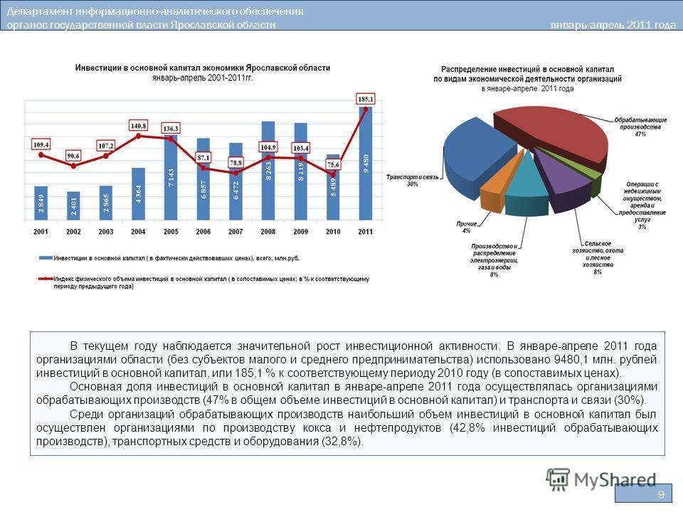 9 Департамент информационно-аналитического обеспечения органов государственной власти Ярославской области январь-апрель 2011 года В текущем году наблюдается значительной рост инвестиционной активности. В январе-апреле 2011 года организациями области