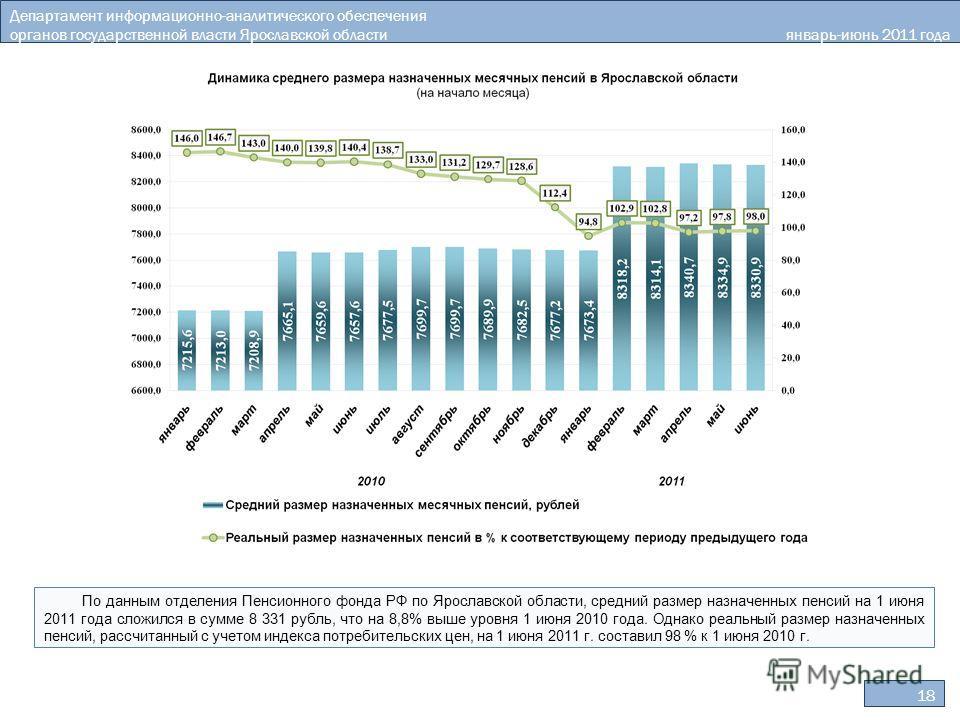 Департамент информационно-аналитического обеспечения органов государственной власти Ярославской области январь-июнь 2011 года 18