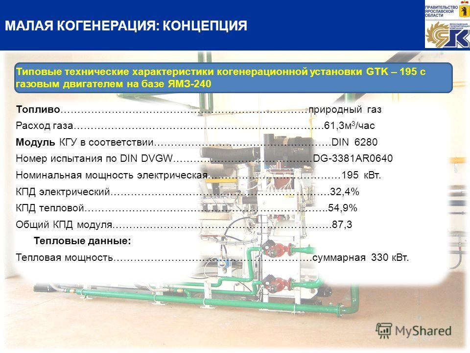 Типовые технические характеристики когенерационной установки GTK – 195 с газовым двигателем на базе ЯМЗ-240 Топливо………………………………………………………………природный газ Расход газа……………………………………………………………….61,3м 3 /час Модуль КГУ в соответствии…………………………………………….DIN 6
