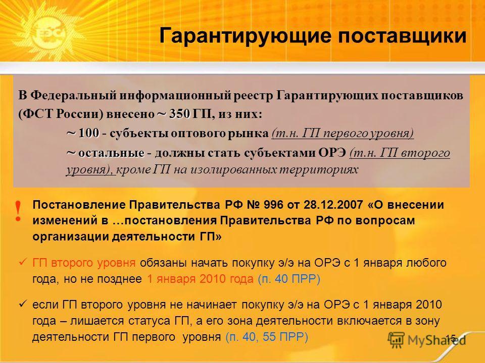 15 Гарантирующие поставщики ~ 350 В Федеральный информационный реестр Гарантирующих поставщиков (ФСТ России) внесено ~ 350 ГП, из них: ~ 100 ~ 100 - субъекты оптового рынка (т.н. ГП первого уровня) ~ остальные ~ остальные - должны стать субъектами ОР