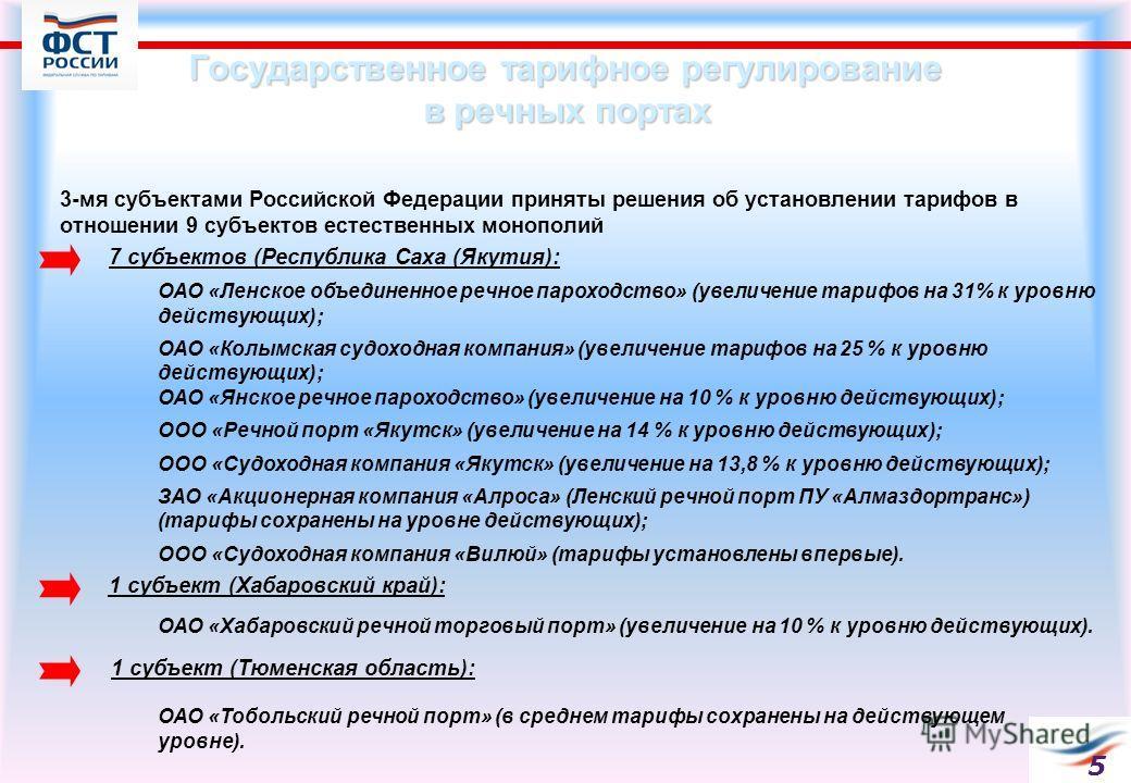 Государственное тарифное регулирование в речных портах 3-мя субъектами Российской Федерации приняты решения об установлении тарифов в отношении 9 субъектов естественных монополий 5 ОАО «Хабаровский речной торговый порт» (увеличение на 10 % к уровню д