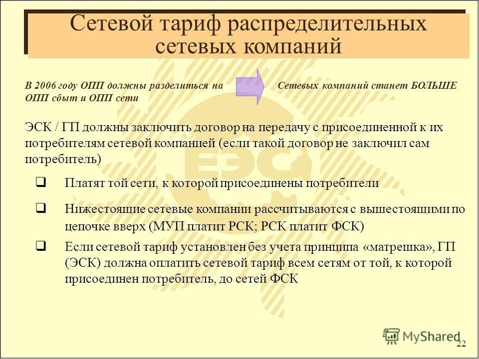 22 В 2006 году ОПП должны разделиться на ОПП сбыт и ОПП сети Сетевых компаний станет БОЛЬШЕ ЭСК / ГП должны заключить договор на передачу с присоединенной к их потребителям сетевой компанией (если такой договор не заключил сам потребитель) Платят той