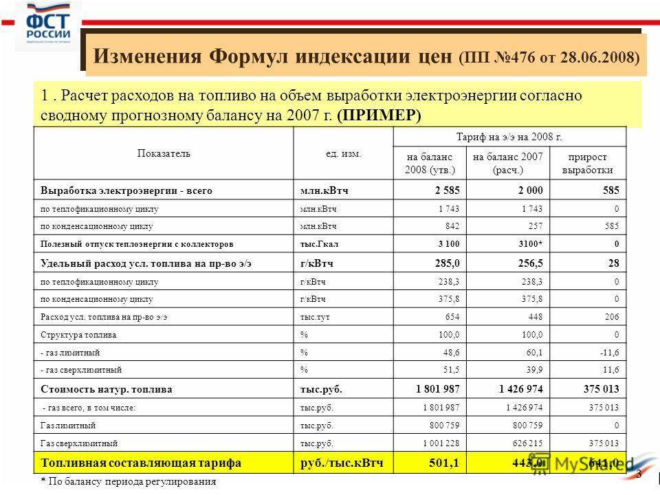 3 Изменения Формул индексации цен (ПП 476 от 28.06.2008) 3 1. Расчет расходов на топливо на объем выработки электроэнергии согласно сводному прогнозному балансу на 2007 г. (ПРИМЕР) Показательед. изм. Тариф на э/э на 2008 г. на баланс 2008 (утв.) на б