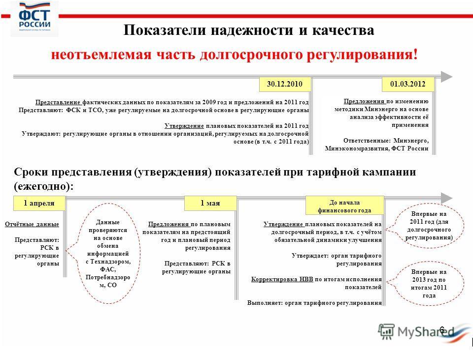 Электроэнергетика Российской Федерации Изменение законодательства в 2010 году, связанные с прекращением действия закона 41-ФЗ с 01.01.2011 - Приняты Постановления Правительства РФ 89 от 24.02.2010 и 238 от 13.04.2010 по функционированию рынка мощност
