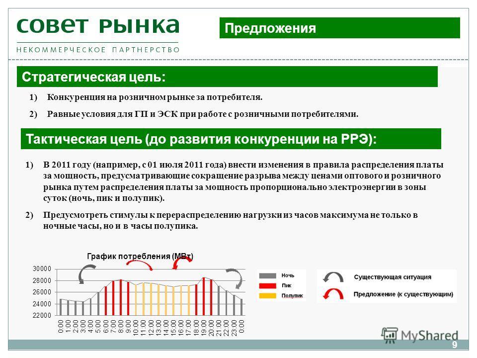 9 Предложения 1)В 2011 году (например, с 01 июля 2011 года) внести изменения в правила распределения платы за мощность, предусматривающие сокращение разрыва между ценами оптового и розничного рынка путем распределения платы за мощность пропорциональн