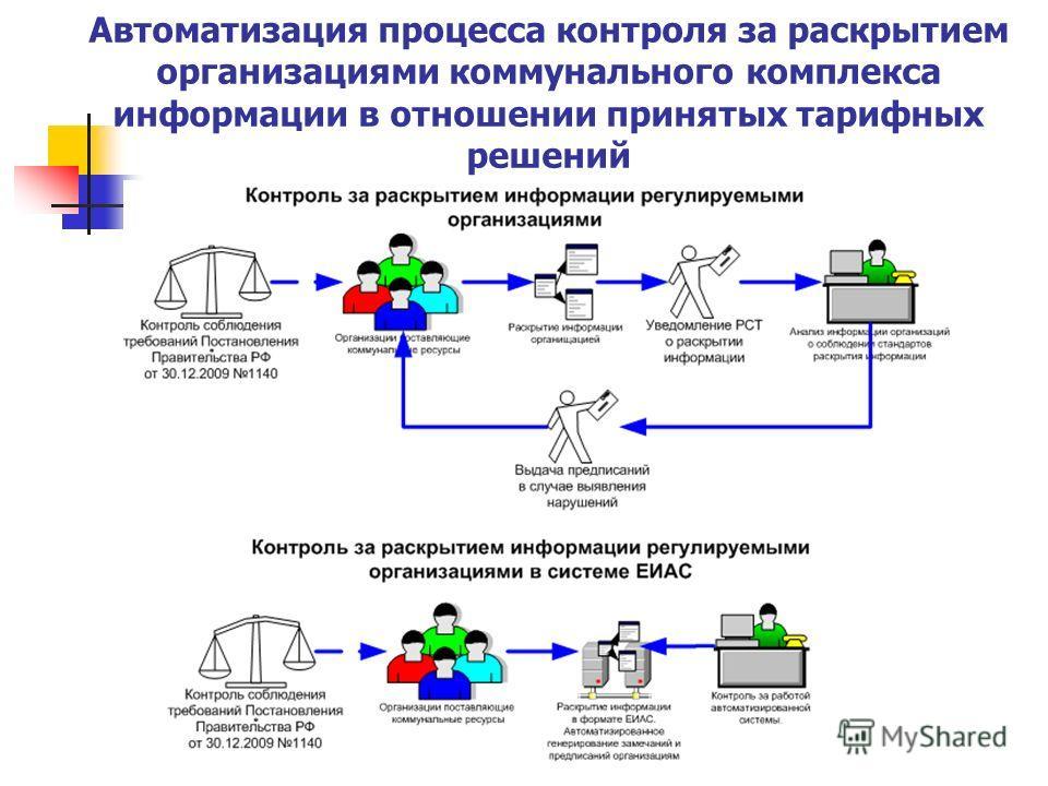 Автоматизация процесса контроля за раскрытием организациями коммунального комплекса информации в отношении принятых тарифных решений