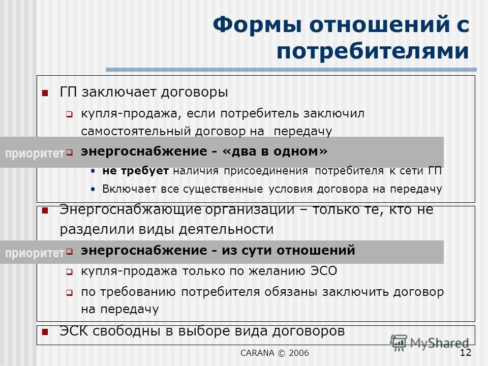 CARANA © 2006 12 приоритет ГП заключает договоры купля-продажа, если потребитель заключил самостоятельный договор на передачу энергоснабжение - «два в одном» не требует наличия присоединения потребителя к сети ГП Включает все существенные условия дог