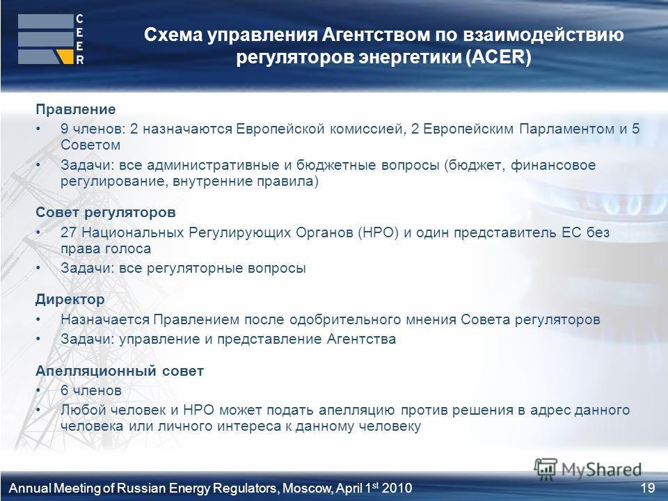 19Annual Meeting of Russian Energy Regulators, Moscow, April 1 st 2010 Схема управления Агентством по взаимодействию регуляторов энергетики (ACER) Правление 9 членов: 2 назначаются Европейской комиссией, 2 Европейским Парламентом и 5 Советом Задачи: