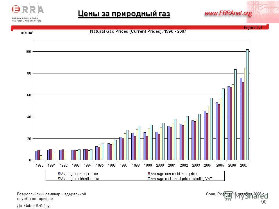Всероссийский семинар Федеральной службы по тарифам Др. Gábor Szörényi Сочи, Россия, 16 октября 2008 г. 90 Цены за природный газ