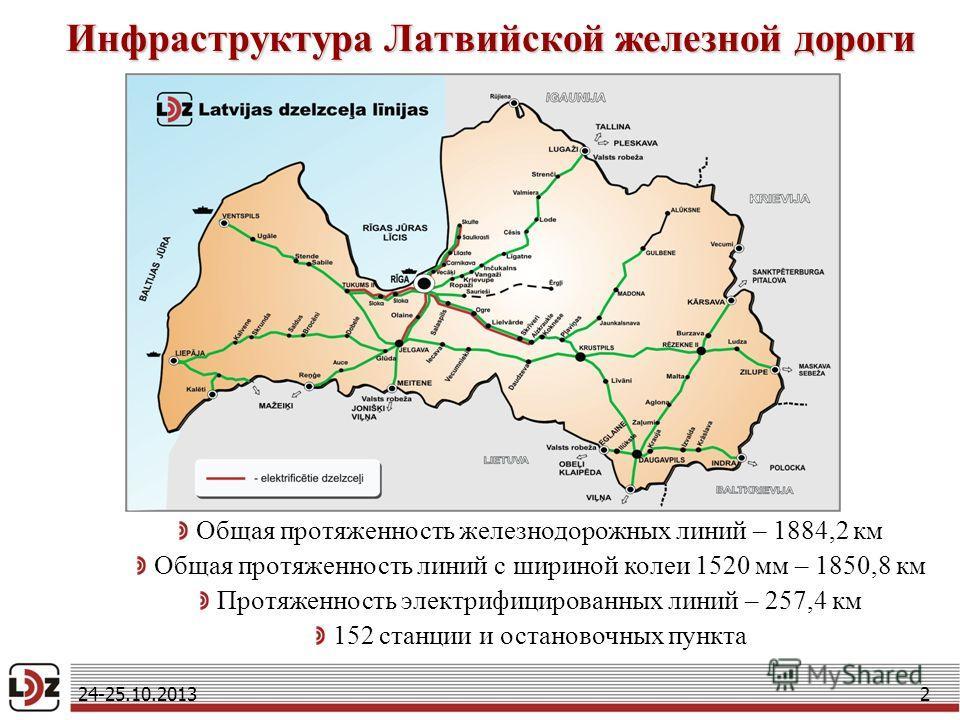 2 Инфраструктура Латвийской железной дороги Общая протяженность железнодорожных линий – 1884,2 км Общая протяженность линий с шириной колеи 1520 мм – 1850,8 км Протяженность электрифицированных линий – 257,4 км 152 станции и остановочных пункта 24-25