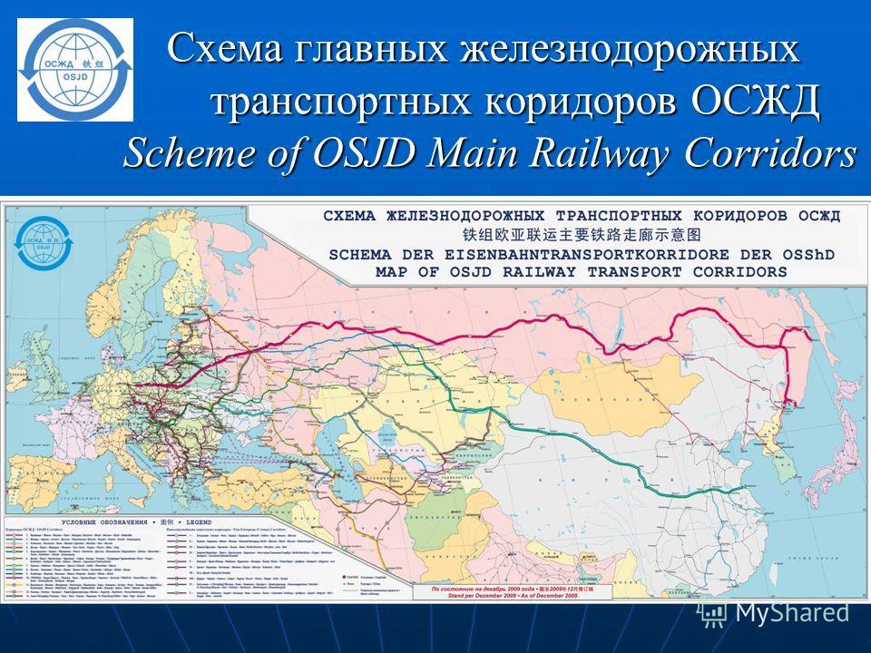 Схема главных железнодорожных транспортных коридоров ОСЖД Scheme of OSJD Main Railway Corridors Схема главных железнодорожных транспортных коридоров ОСЖД Scheme of OSJD Main Railway Corridors