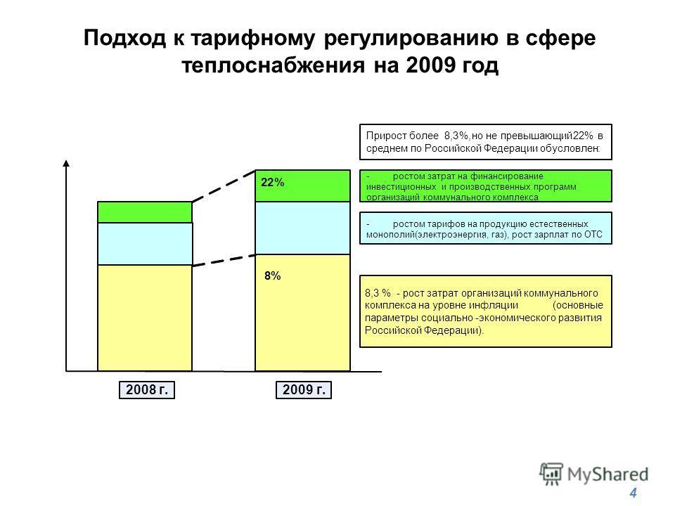 4 Подход к тарифному регулированию в сфере теплоснабжения на 2009 год 8,3 % - рост затрат организаций коммунального комплекса на уровне инфляции(основные параметры социально-экономического развития Российской Федерации). 8% 22% Прирост более8,3%, но