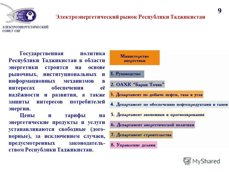 9 ЭЛЕКТРОЭНЕРГЕТИЧЕСКИЙ СОВЕТ СНГ Государственная политика Республики Таджикистан в области энергетики строится на основе рыночных, институциональных и информационных механизмов в интересах обеспечения её надёжности и развития, а также защиты интерес