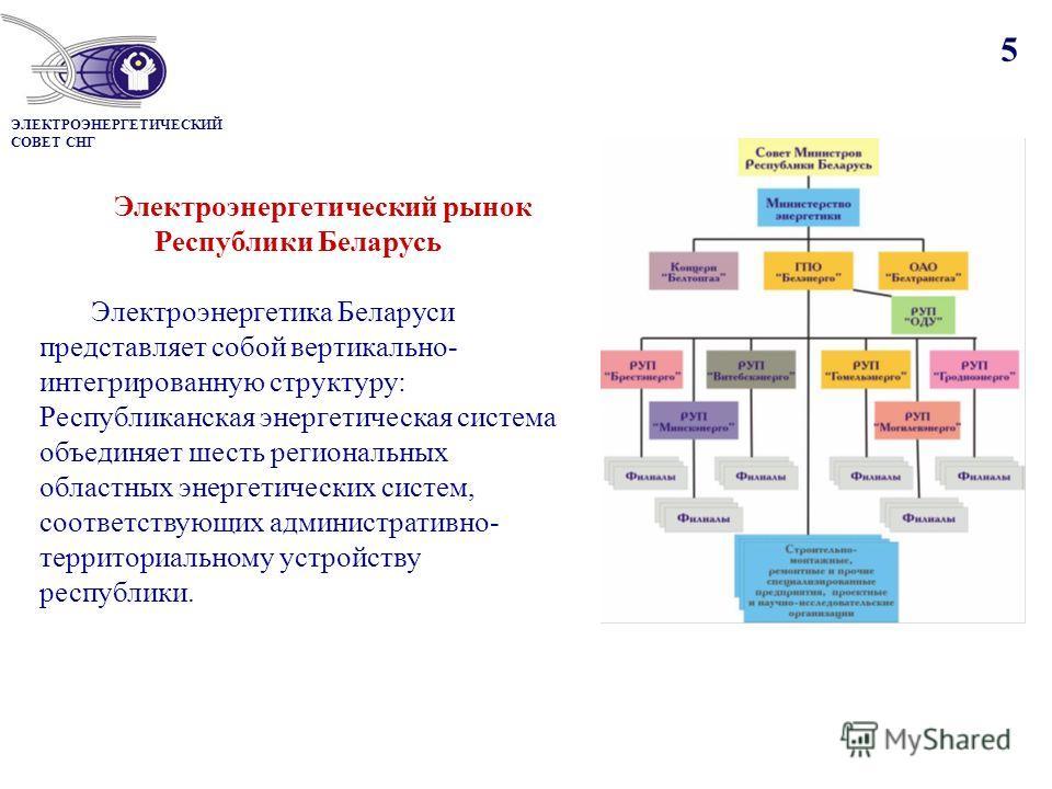 5 Электроэнергетический рынок Республики Беларусь Электроэнергетика Беларуси представляет собой вертикально- интегрированную структуру: Республиканская энергетическая система объединяет шесть региональных областных энергетических систем, соответствую