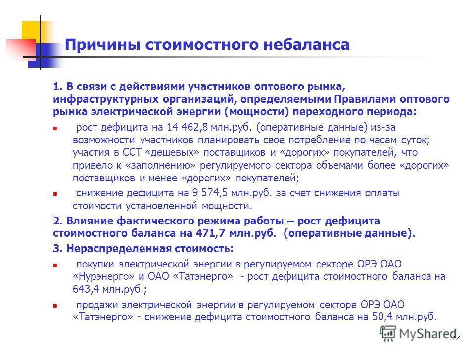 17 Причины стоимостного небаланса 1. В связи с действиями участников оптового рынка, инфраструктурных организаций, определяемыми Правилами оптового рынка электрической энергии (мощности) переходного периода: рост дефицита на 14 462,8 млн.руб. (операт