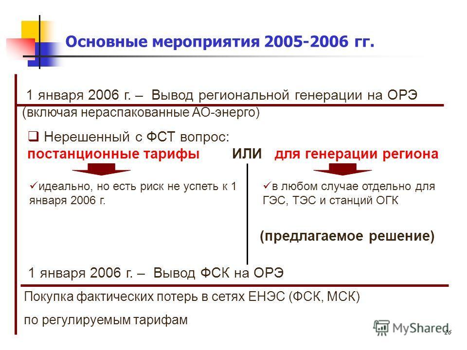 26 1 января 2006 г. – Вывод региональной генерации на ОРЭ ( включая нераспакованные АО-энерго) Нерешенный с ФСТ вопрос: постанционные тарифы ИЛИ для генерации региона идеально, но есть риск не успеть к 1 января 2006 г. в любом случае отдельно для ГЭС