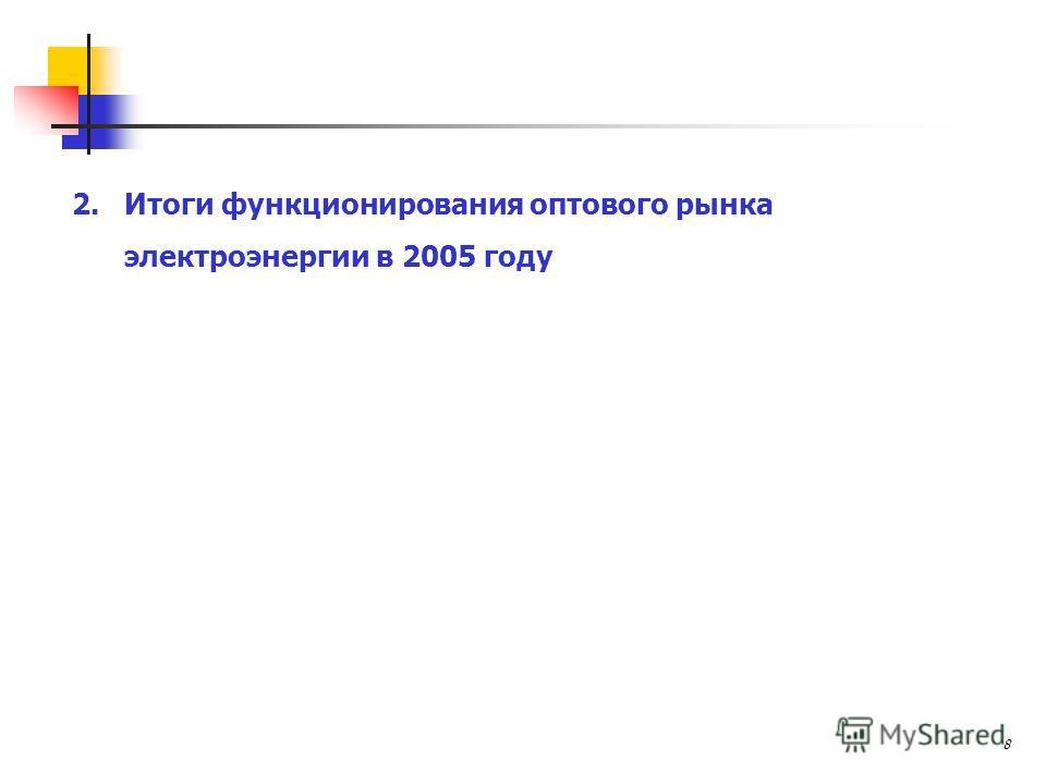 8 2.Итоги функционирования оптового рынка электроэнергии в 2005 году