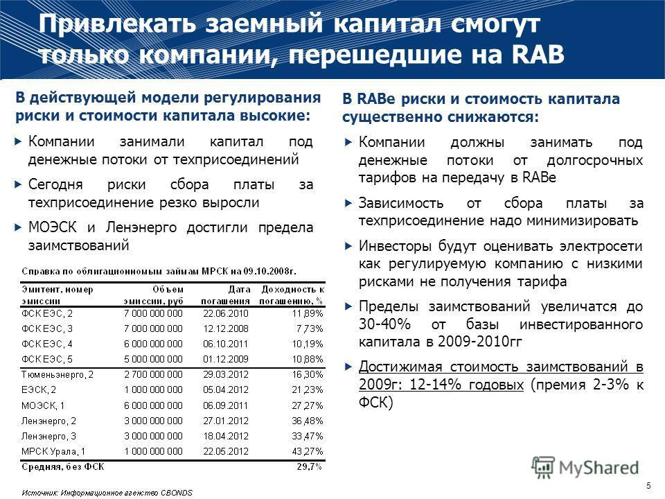 4 Рост тарифа может быть компенсирован снижением платы за техприсоединение Пример Ленэнерго по г.Санкт-Петербург В ежегодном 35% росте тарифа: 14% - неподконтрольные расходы 8% - подконтрольные расходы и амортизация 13% - доходность на заемный и акци