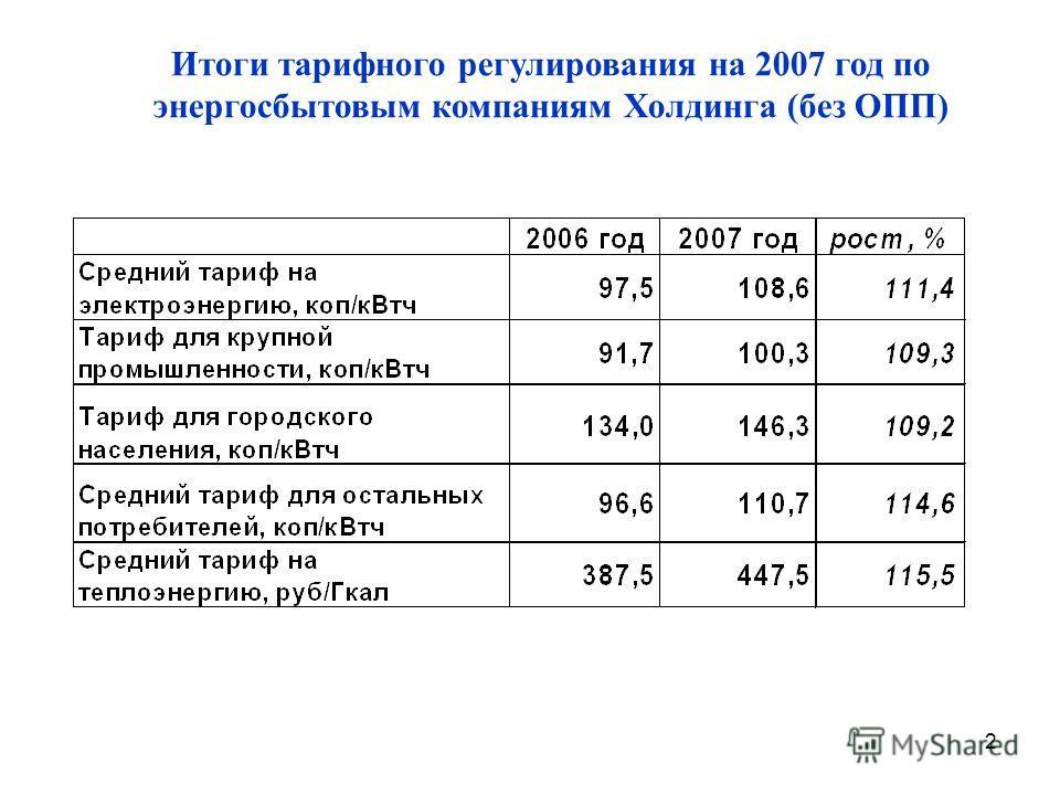 2 Итоги тарифного регулирования на 2007 год по энергосбытовым компаниям Холдинга (без ОПП)