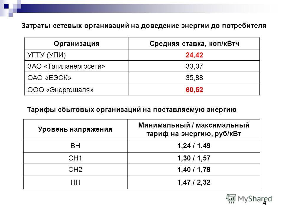 По энергии на услуги тарифа ставки электрической передаче экспорта для