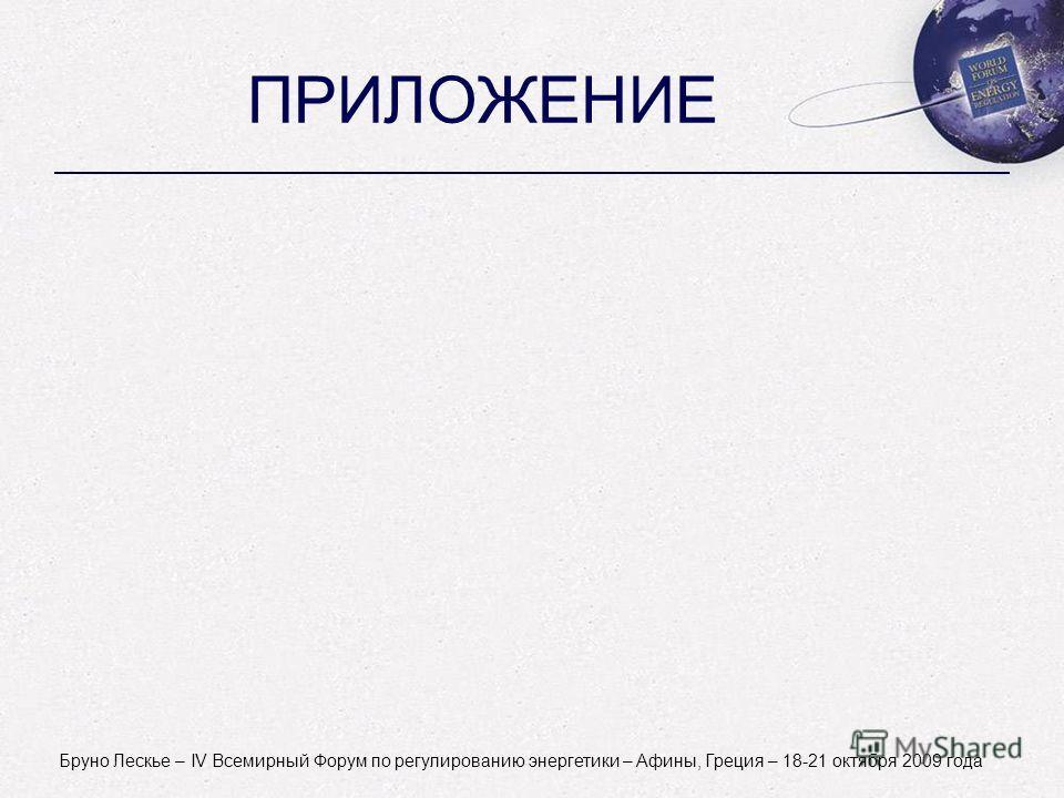 Bruno Lescoeur - World Forum on Energy Regulation IV - Athens, Greece - October 18-21, 2009 ПРИЛОЖЕНИЕ Бруно Лескье – IV Всемирный Форум по регулированию энергетики – Афины, Греция – 18-21 октября 2009 года