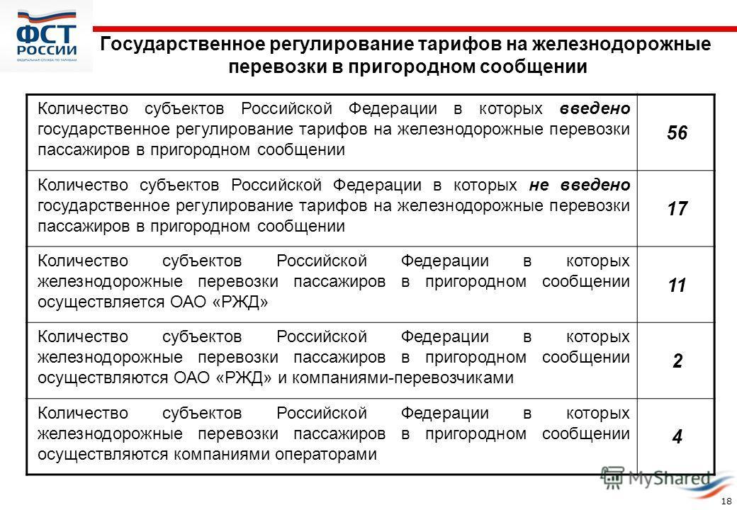 Государственное регулирование тарифов на железнодорожные перевозки в пригородном сообщении 18 Количество субъектов Российской Федерации в которых введено государственное регулирование тарифов на железнодорожные перевозки пассажиров в пригородном сооб