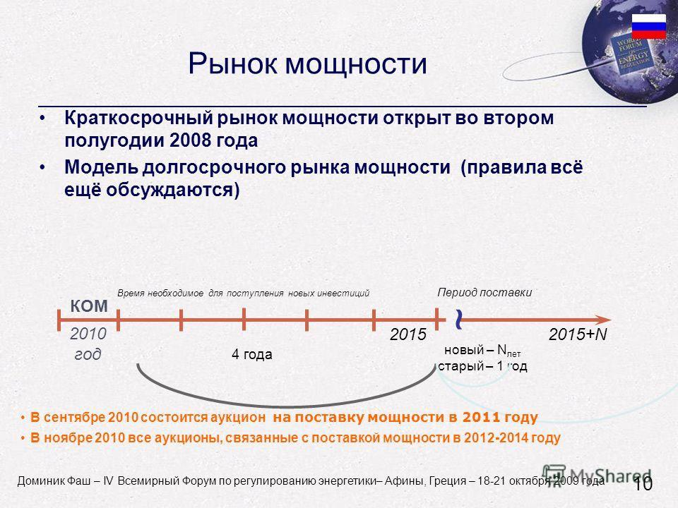Dominique Fache - World Forum on Energy Regulation IV - Athens, Greece - October 18-21, 2009 Рынок мощности Краткосрочный рынок мощности открыт во втором полугодии 2008 года Модель долгосрочного рынка мощности (правила всё ещё обсуждаются) ~ 2010 год